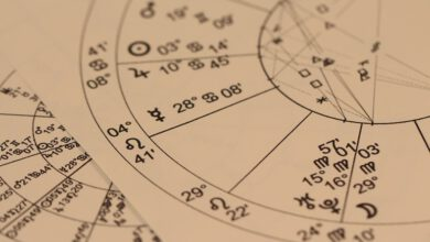 Photo of Astroloji; bilme işi…